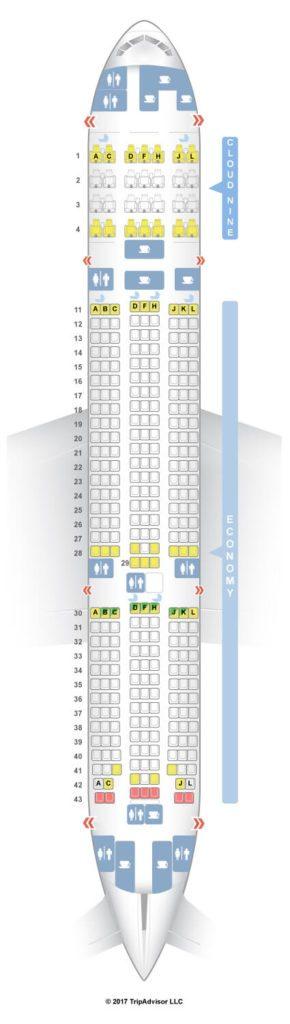 Ethiopian_Airlines_Boeing_777-200LR